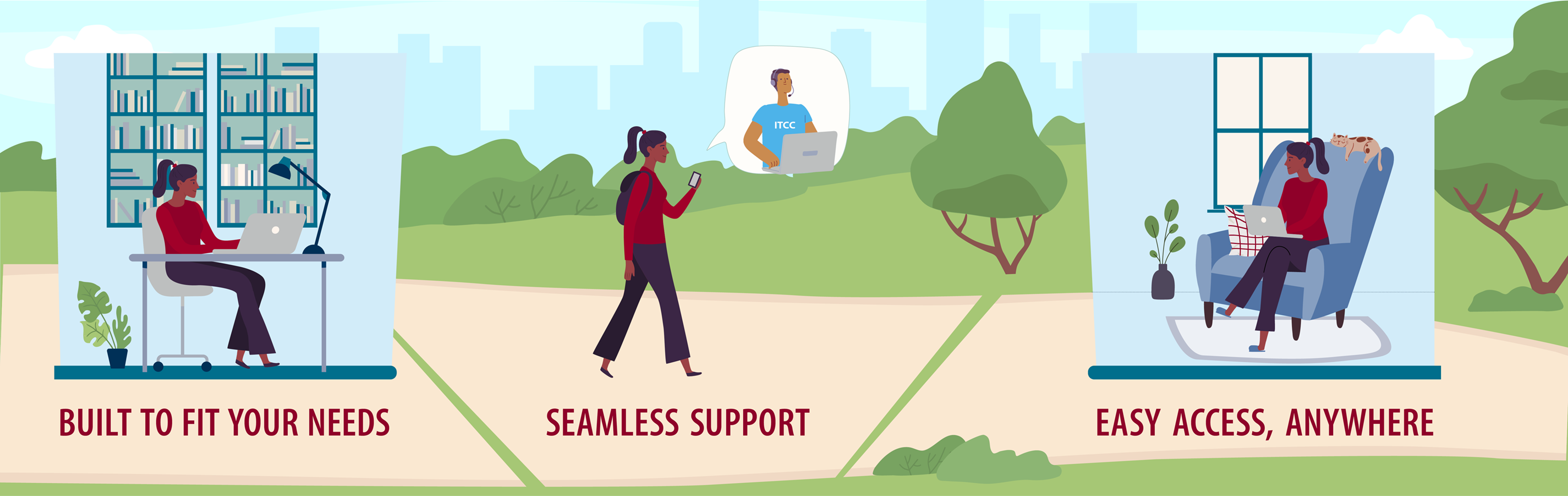 Cartoon showing a person at the office, in the park, and at home using technology. Text saysBuilt to fit your needs, seamless support, easy access anywhere